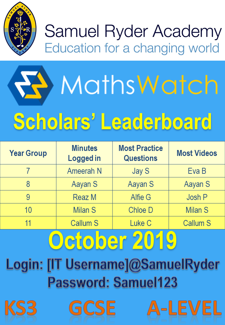 MathsWatch Leaderboard